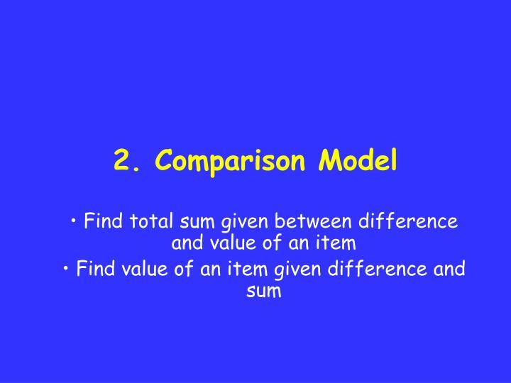 2. Comparison Model
