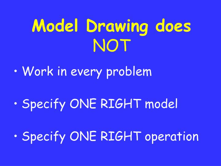 Model Drawing does