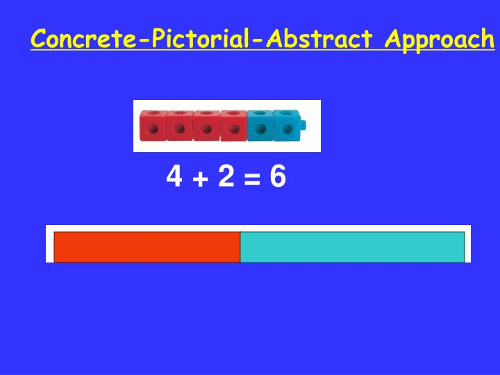 Concrete-Pictorial-Abstract Approach