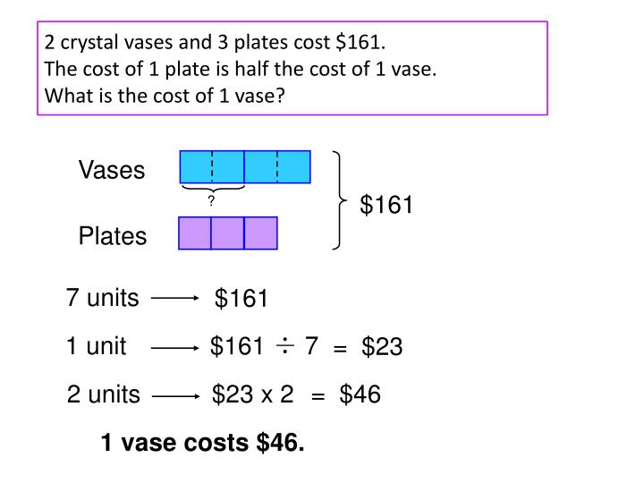 2 crystal vases and 3 plates cost $161.