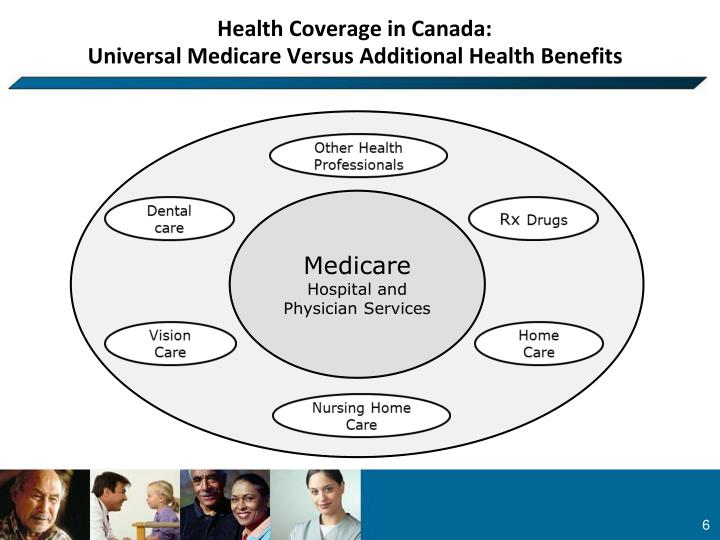 Health Coverage in Canada: