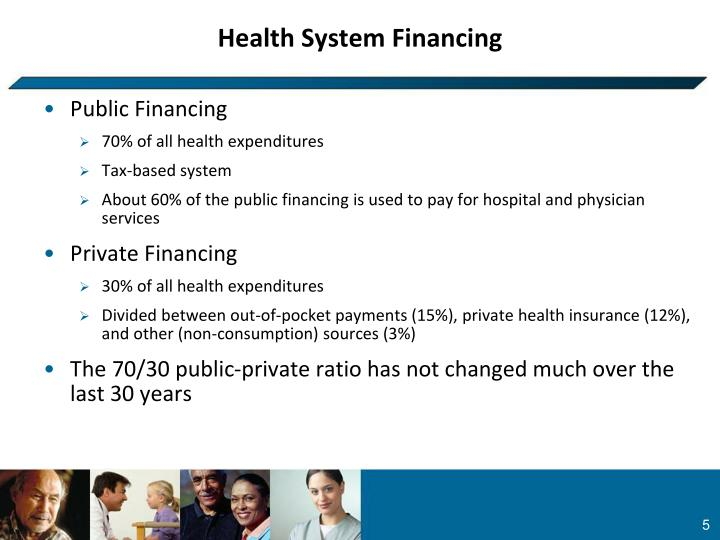Health System Financing