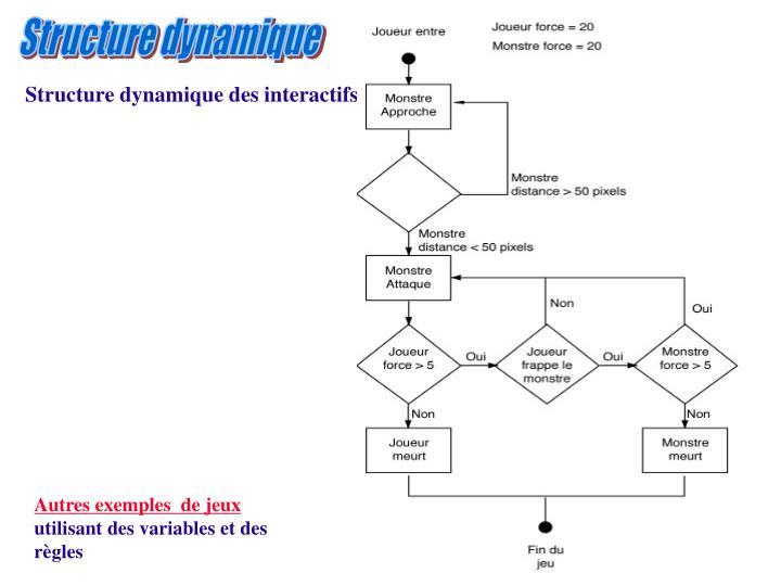 Structure dynamique