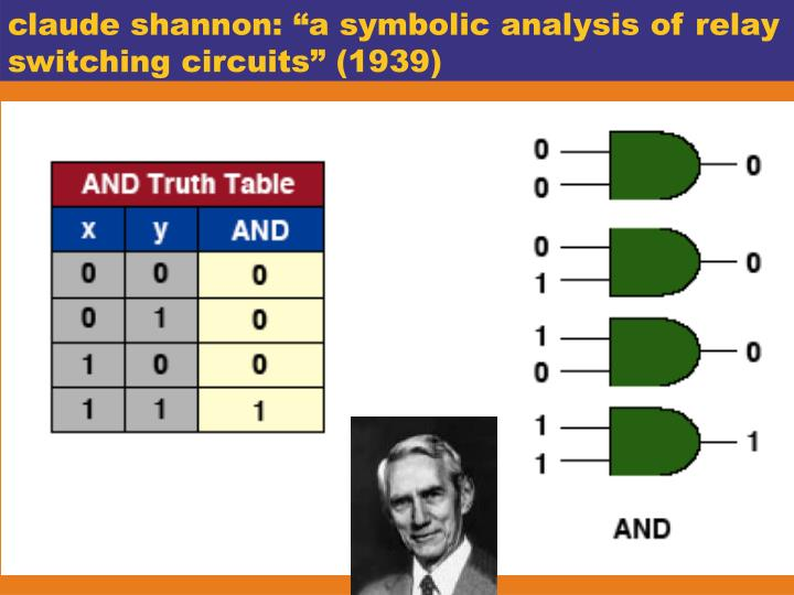 "claude shannon: ""a symbolic analysis of relay switching circuits"" (1939)"