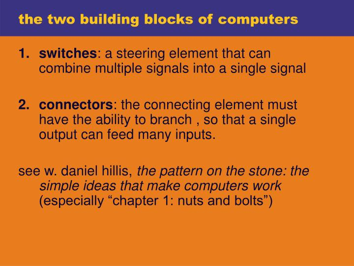 the two building blocks of computers