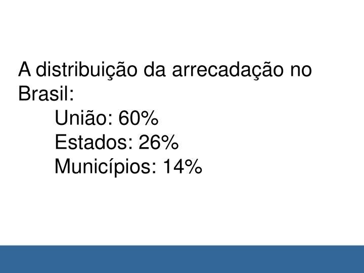 A distribuição da arrecadação no Brasil: