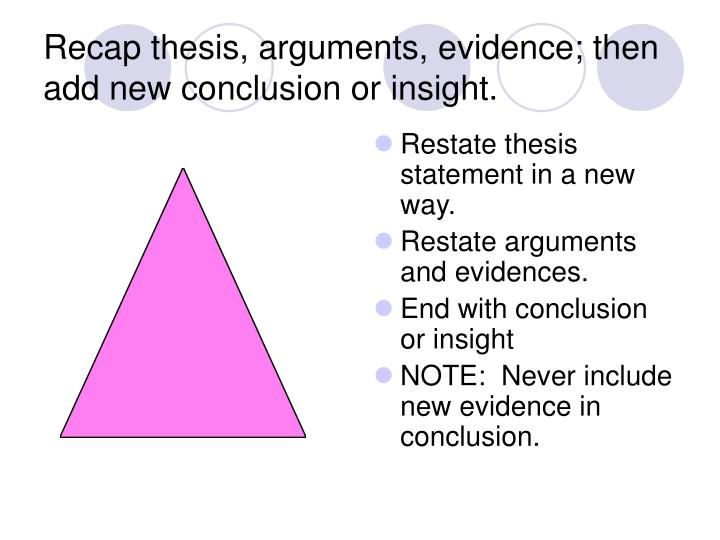 Recap thesis, arguments, evidence; then add new conclusion or insight.