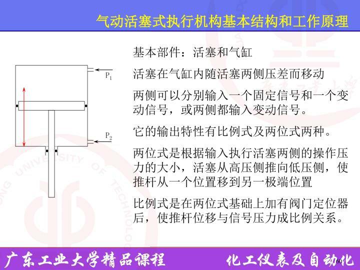 气动活塞式执行机构基本结构和工作原理