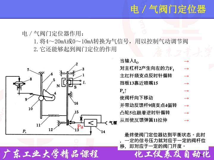 电/气阀门定位器