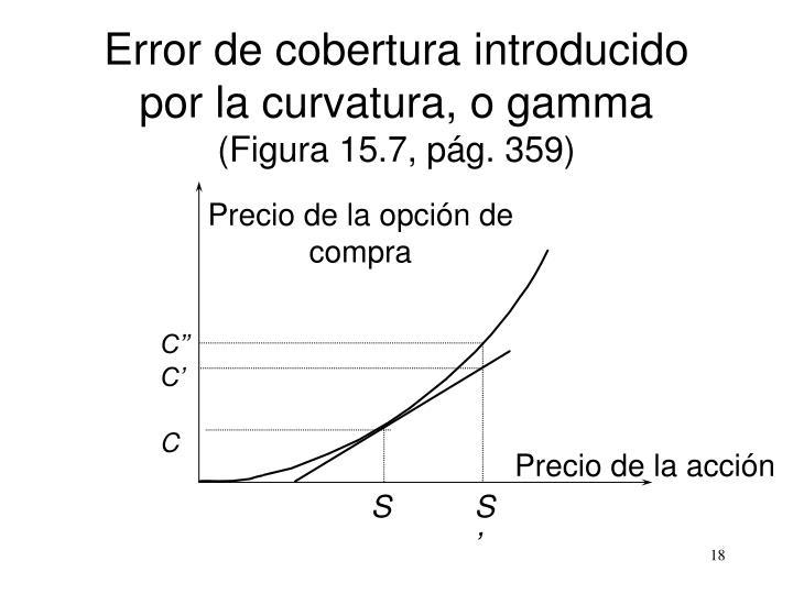 Error de cobertura introducido por la curvatura, o gamma