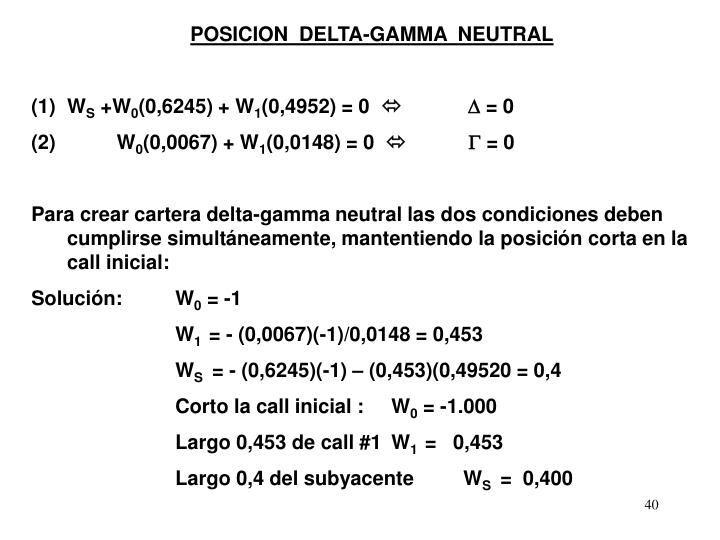 POSICION  DELTA-GAMMA  NEUTRAL