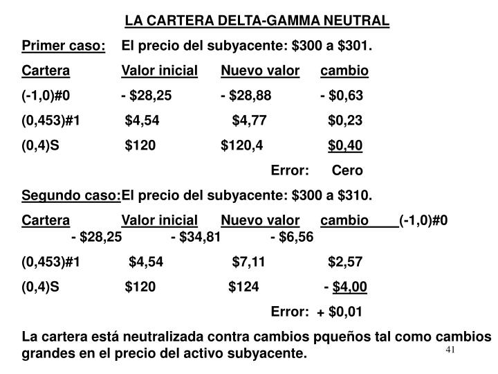 LA CARTERA DELTA-GAMMA NEUTRAL