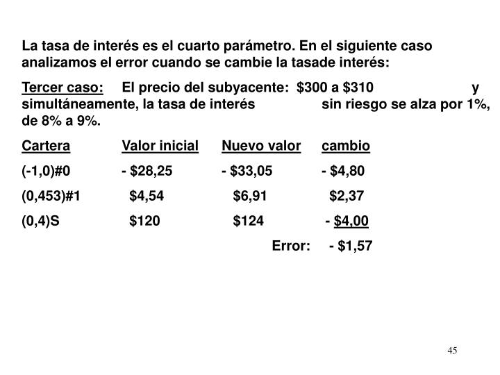La tasa de inter