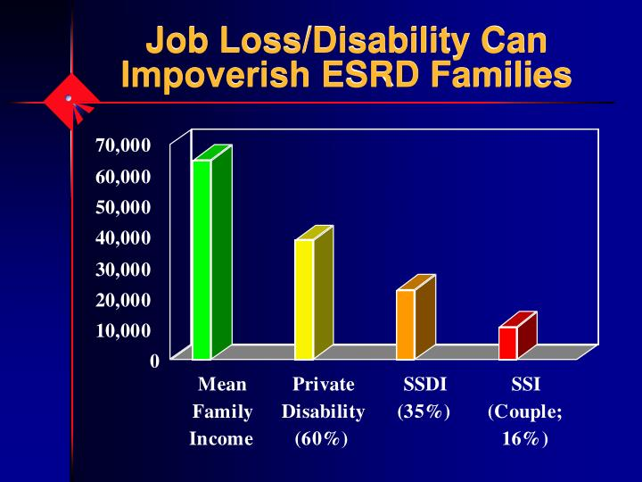 Job Loss/Disability Can