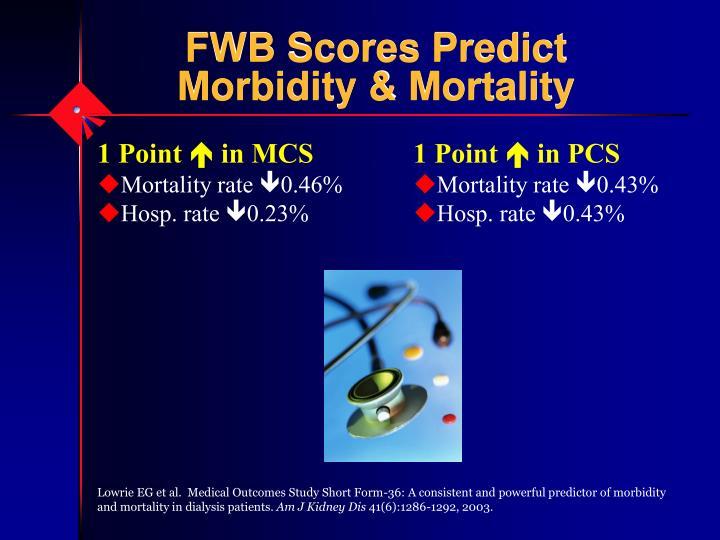FWB Scores Predict