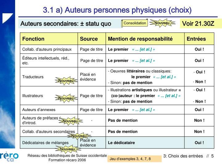 3.1 a) Auteurs personnes physiques (choix)