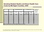 smoking related deaths and direct health care costs by michigan counties 2005