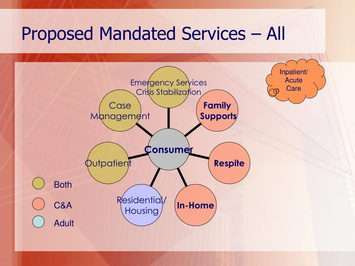 Proposed Mandated Services – All
