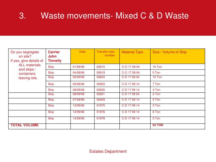 3.Waste movements- Mixed C & D Waste