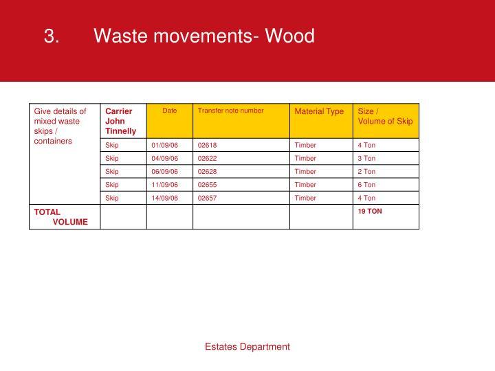 3.Waste movements- Wood