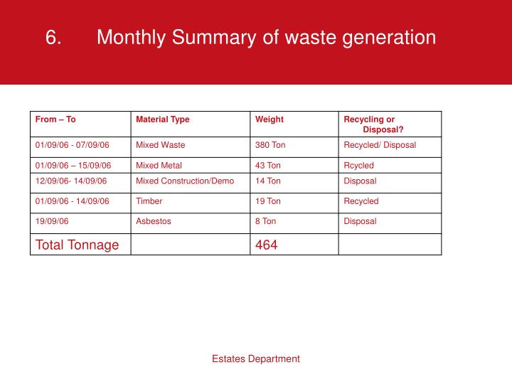 6.Monthly Summary of waste generation