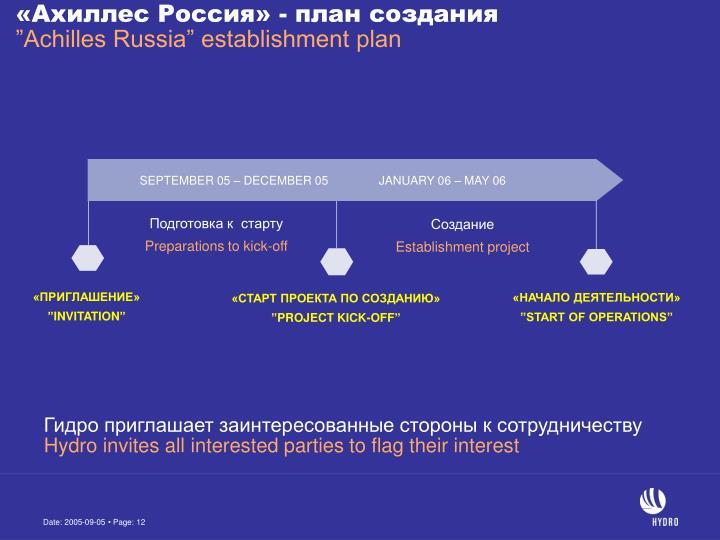 «Ахиллес Россия» - план создания
