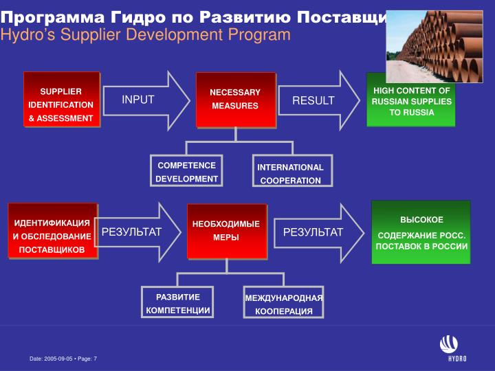 HIGH CONTENT OF RUSSIAN SUPPLIES              TO RUSSIA