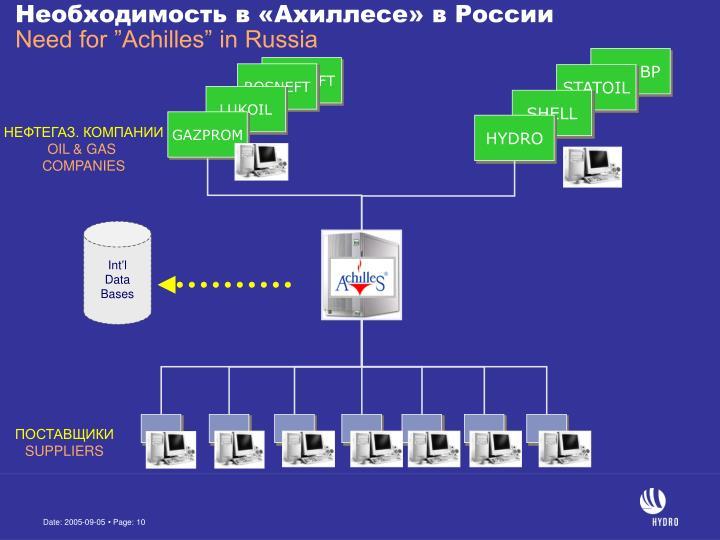 Необходимость в «Ахиллесе» в России