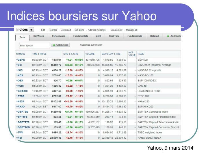 Indices boursiers sur Yahoo