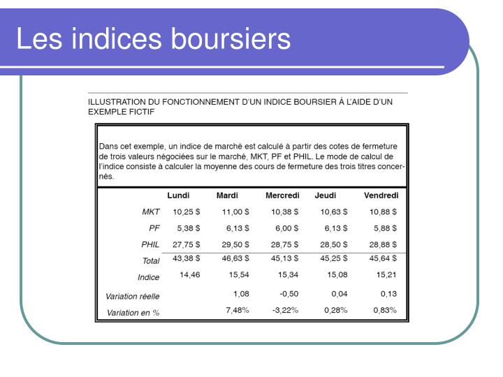 Les indices boursiers