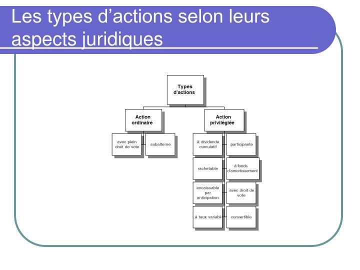 Les types d'actions selon leurs aspects juridiques