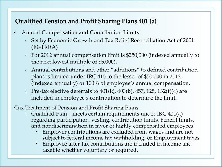 Qualified Pension and Profit Sharing Plans 401 (a)