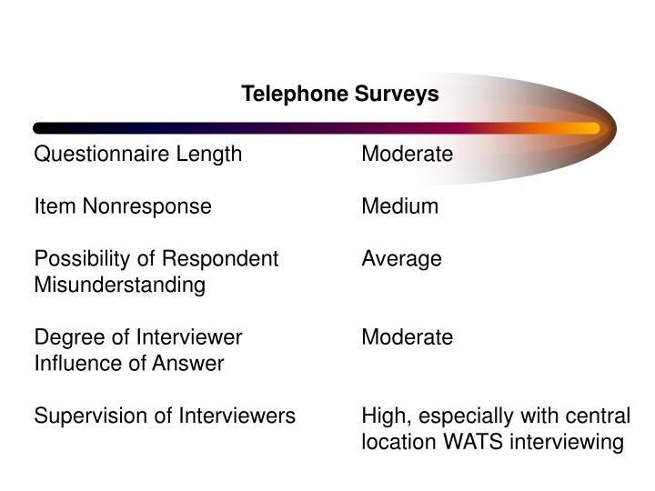 Telephone Surveys