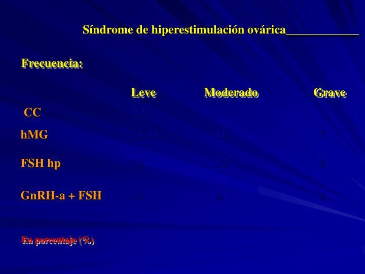 Síndrome de hiperestimulación ovárica____________