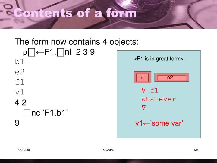 Contents of a form