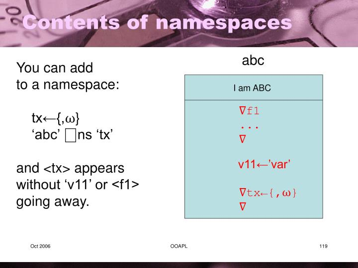 Contents of namespaces