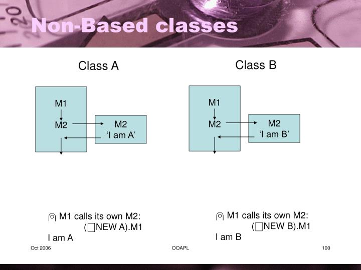 Non-Based classes