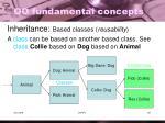 oo fundamental concepts11