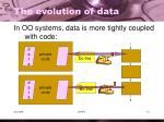 the evolution of data3