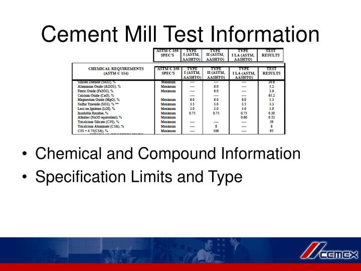 testing and specification of drymix mortar European specification for sprayed concrete  particular care  must be taken to ensure adequate mixing when used in the dry-mix process   the cement performance should be evaluated by preliminary tests together with  the.