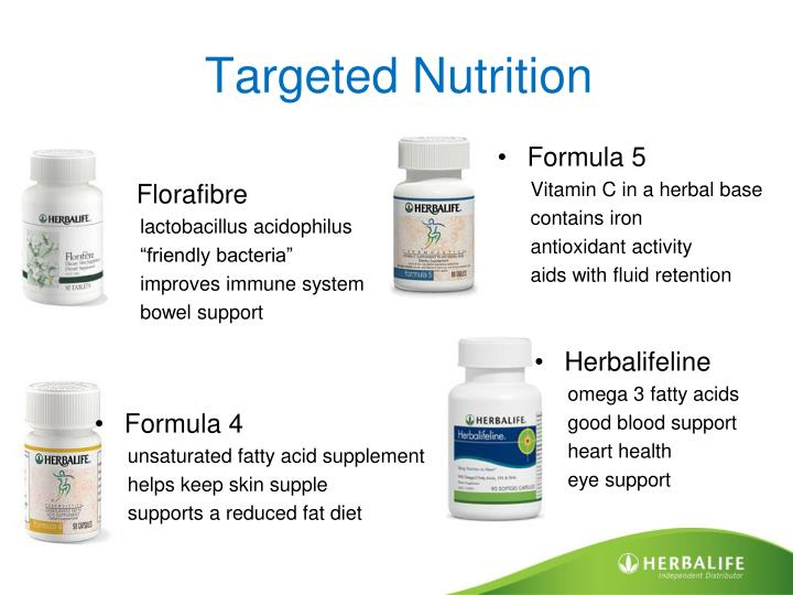 Targeted Nutrition