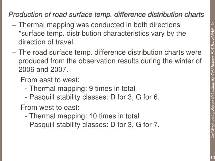 Production of road surface temp. difference distribution charts