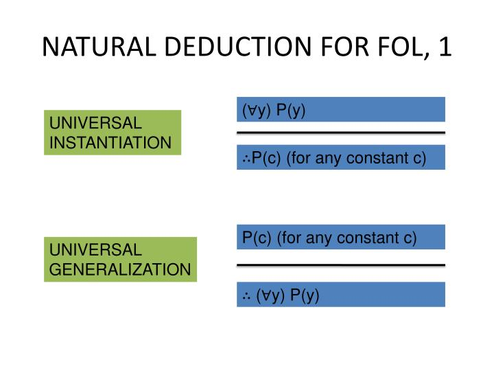 NATURAL DEDUCTION FOR FOL, 1
