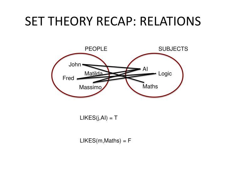 SET THEORY RECAP: RELATIONS