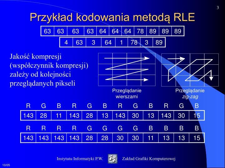 Jakość kompresji (współczynnik kompresji) zależy od kolejności przeglądanych pikseli