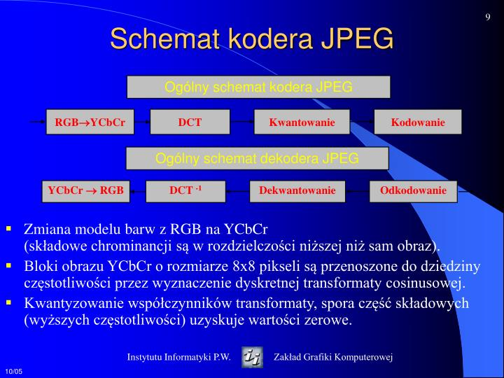 Zmiana modelu barw z RGB na YCbCr