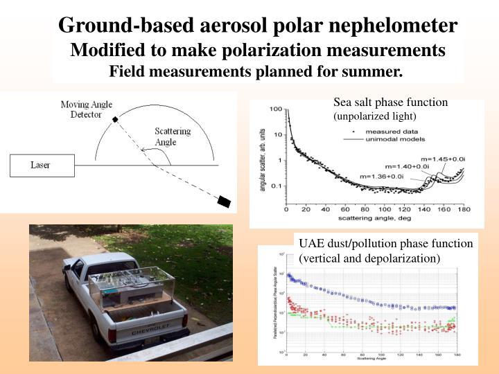 Ground-based aerosol polar nephelometer