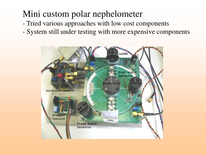 Mini custom polar nephelometer