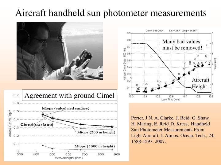Aircraft handheld sun photometer measurements