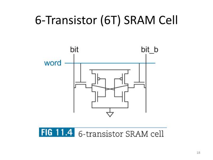 6-Transistor (6T) SRAM Cell